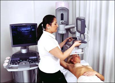 Automated Breast Ultrasound Systems Market Analysis Focusing