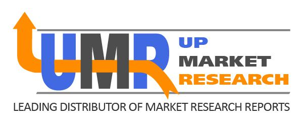 Multi-axis Motion Controller Market Estimated with Key Players ABB, Galil, Mitsubishi Electric during the Forecast Period 2018-202