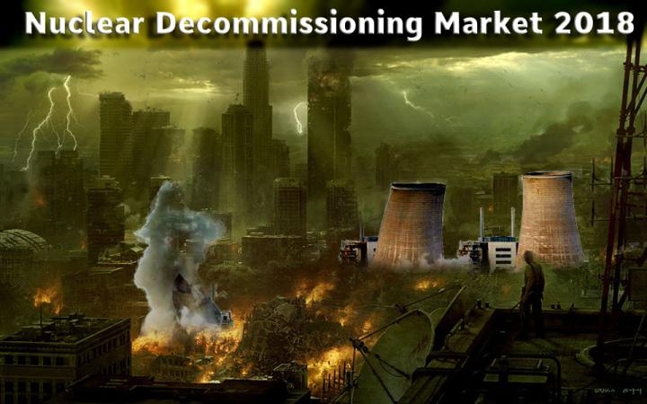 Exclusive Report on Nuclear Decommissioning Market with CAGR