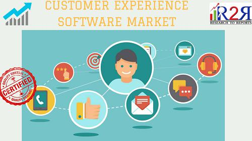 Customer Experience Software Market