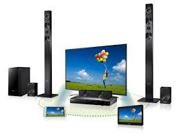 Home theater systems industry