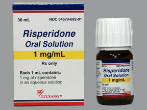 Risperidone Market Applications, Forecast Report to 2025
