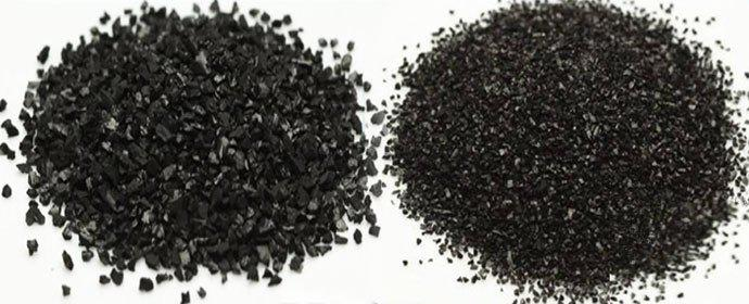 Latest Research On Inorganic Compound-Impregnated Carbon