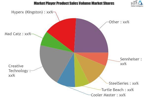 Gaming Headset Market is Booming Worldwide| Sennheiser,