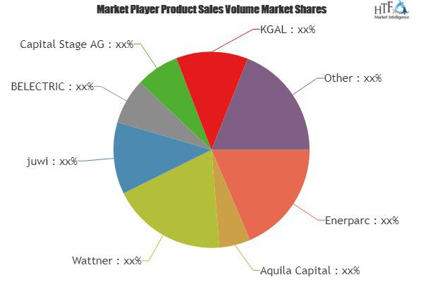 PV Power Station System Market is Booming Worldwide| Enerparc,