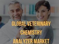 Global Veterinary Chemistry Analyzer Market