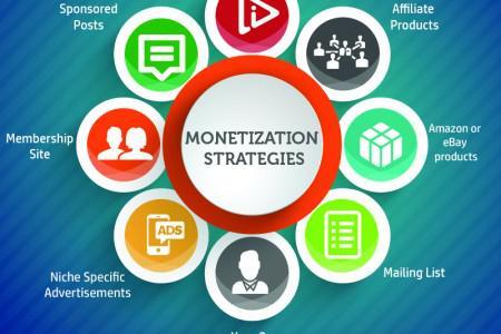 IoT Monetization