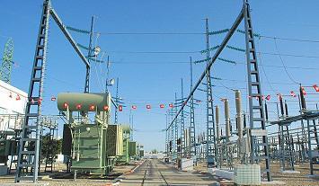 Argentina Power Market