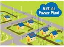 Global Virtual Power Plant (VPP) Industry Research Report, Growth Trends and Competitive Analysis 2013-2025