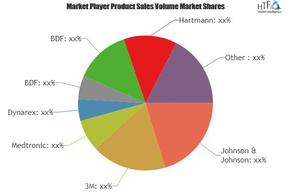 Disposable Surgical Kits Market Is Booming Worldwide   Johnson &