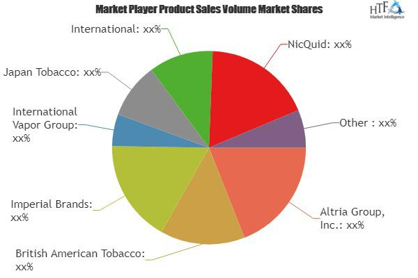 E-cigarette and Vaping Market Is Booming Worldwide | Altria
