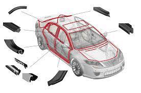 Automotive Body Sealing System Market 2018 Industry Share,