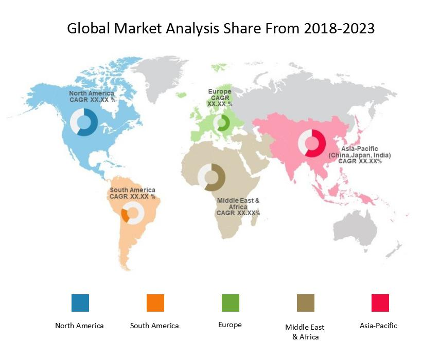 Cloud Content Delivery Network (CDN) Market