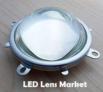 LED Lens Market