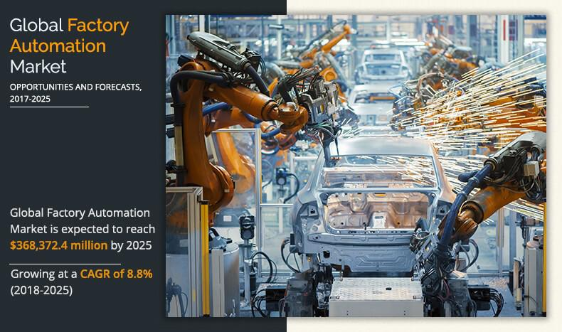 Factory Automation Market is to be Worth $368,372.4 Million