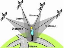 Global Aircraft Global Positioning Systems Industry Research Report, Growth Trends and Competitive Analysis 2013-2025