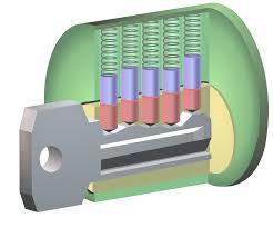 Electromagnetic Locks