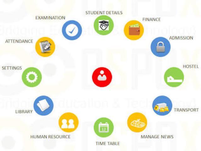 School ERP Market
