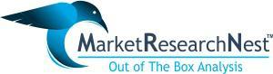 Game Engine, Game Engine Market, Game Engine Industry