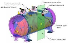 Molecular Pump
