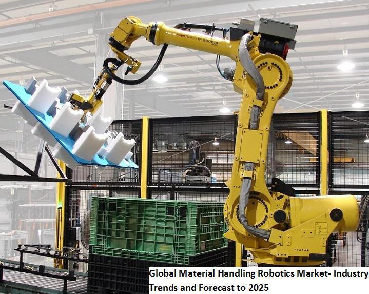 Material Handling Robotics