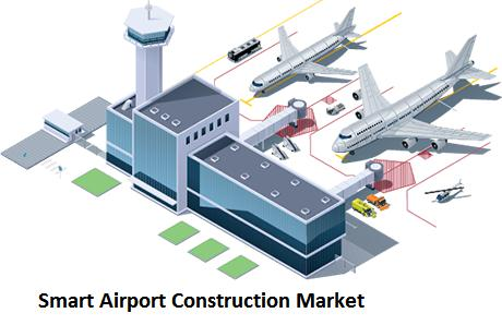 Smart Airport Construction Market