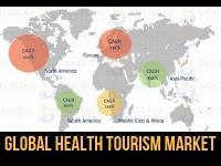 Global Health Tourism Market