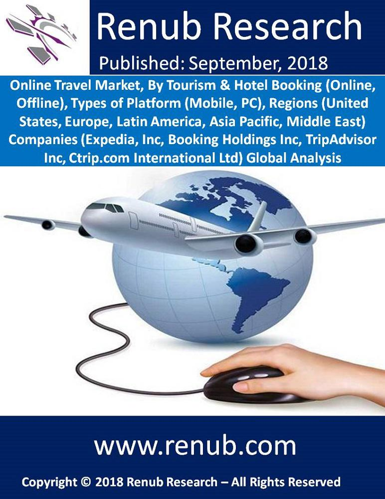 online-travel-market-global-analysis-tourism-regions-companies