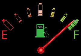 Battery Fuel Gauge Market Size, Share, Type, Trends, Analysis,