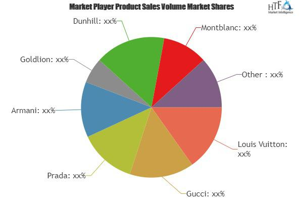 Business Bags Market is Booming Worldwide| Gucci, Prada,