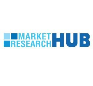 Video Virtualization Market: Rising Video Internet Traffic