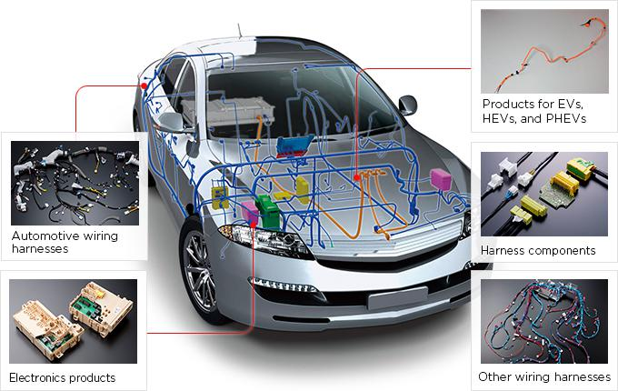 Latest Research On Electric Vehicle Wiring Harness Market