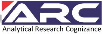 Global Gaming Hardware Market