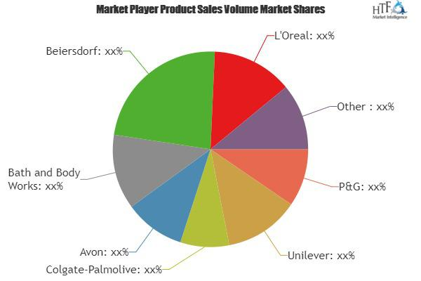 Bath & Shower Products Market to Witness Huge Growth | Unilever,
