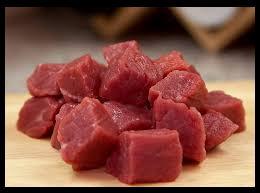 Meat Market Analysis