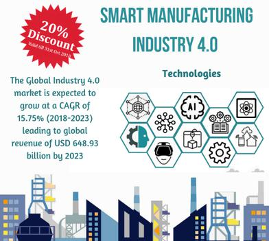 Smart Manufacturing Industry 4.0
