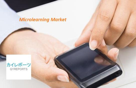 Microlearning Market to grow at a CAGR of +11% during 2023; Global