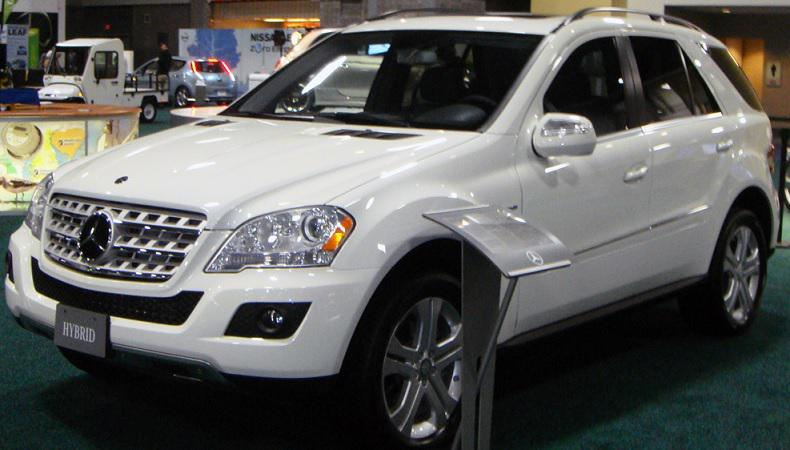 Purview of Global Luxury Hybrid SUVs by Industry Size, Capacity,