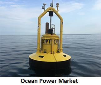 Ocean Power Market