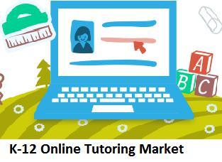 K-12 Online Tutoring Market
