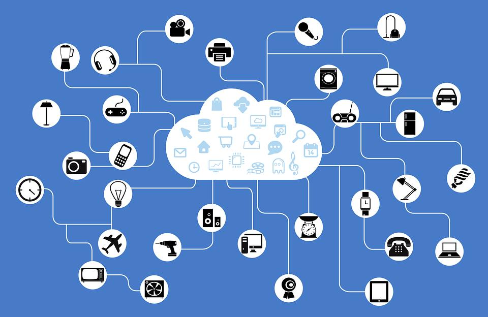 Industrial Internet PlatformMarket
