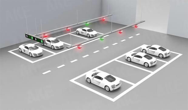 Smart Parking Market by 2025: Emerging- and High-Growth