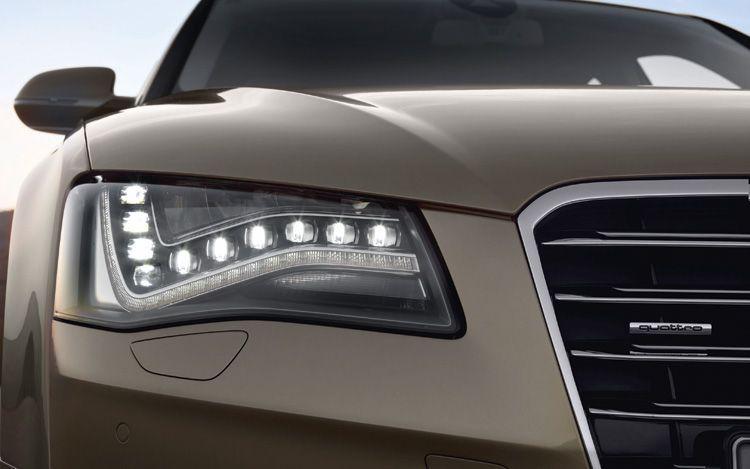 Automotive Headlamp Industry
