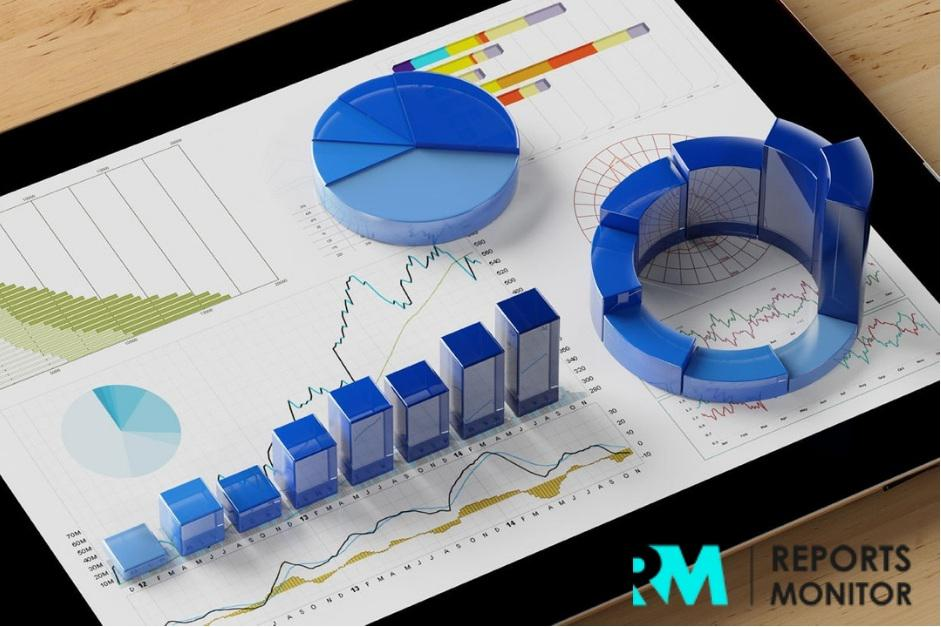 Motor ManagementMarket