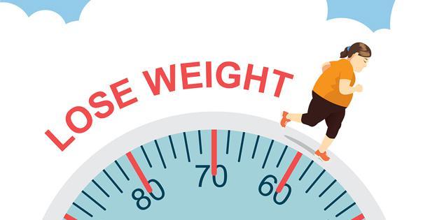 New Report On Weight Management Market Global Analysis By Key Players- Kellogg, Technogym, Ediets, Herbalife, Jenny Craig, Johnson