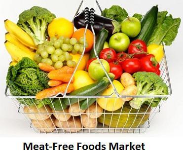 Meat-Free Foods Market
