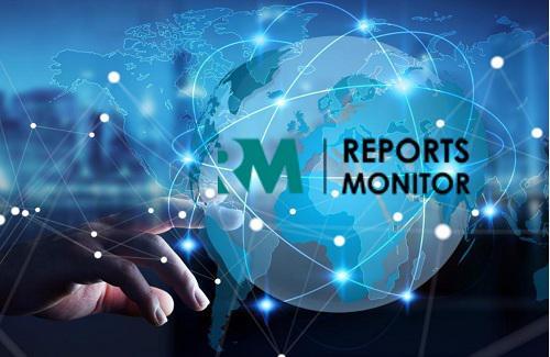 Labor Management System Market