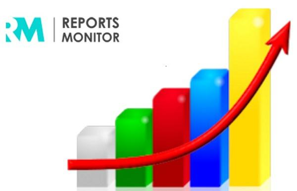 Home Security Monitoring Market