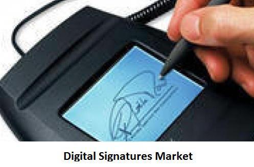 Digital SignaturesMarket