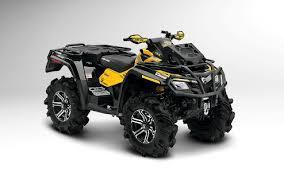 All-Terrain Vehicle (ATV) Market